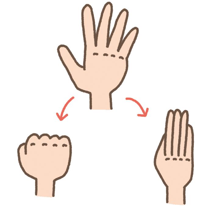 痛 手指 関節